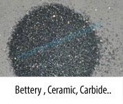 Bettery, Ceramic, Carbide
